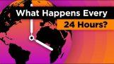Esto es todo lo que sucede en nuestro planeta cada 24 horas
