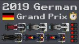 2019 German Grand Prix Visualized