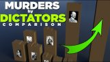 The most deadly dictators