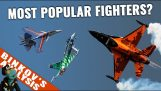 Most used fighter jets in the world today