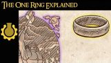 The One Ring Explained. (Lord of the Rings Mythology)