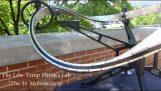 Quantum flottabilité dans une bande de Möbius
