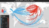 Rusia vs América: la venta de armas en todo el mundo (1950 – 2017)